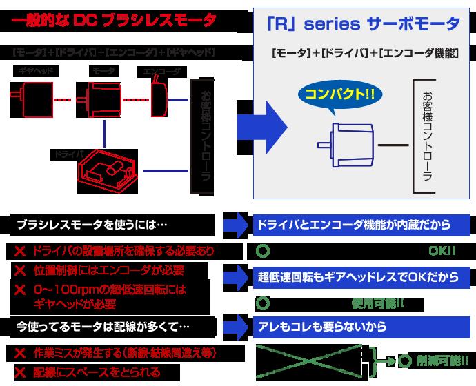 モータ組み合わせ図(修正